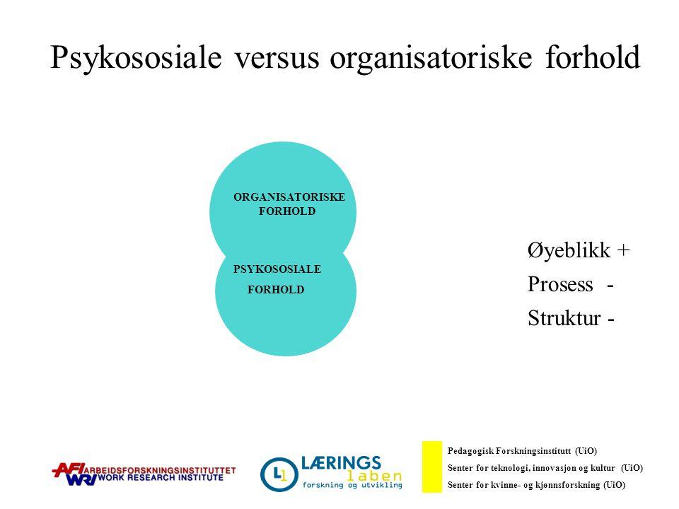 Psykososiale versus organisatoriske forhold Øyeblikk + Prosess - Struktur - ORGANISATORISKE FORHOLD PSYKOSOSIALE FORHOLD Pedagogisk Forskningsinstitut