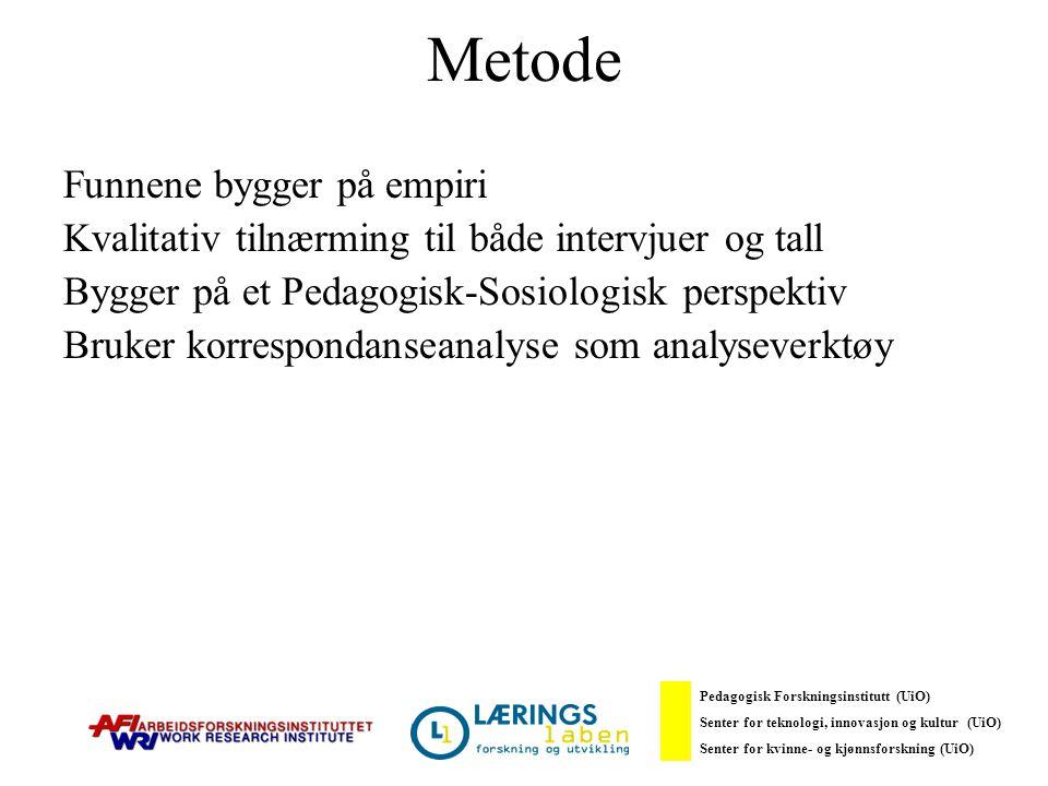 Metode Funnene bygger på empiri Kvalitativ tilnærming til både intervjuer og tall Bygger på et Pedagogisk-Sosiologisk perspektiv Bruker korrespondanse