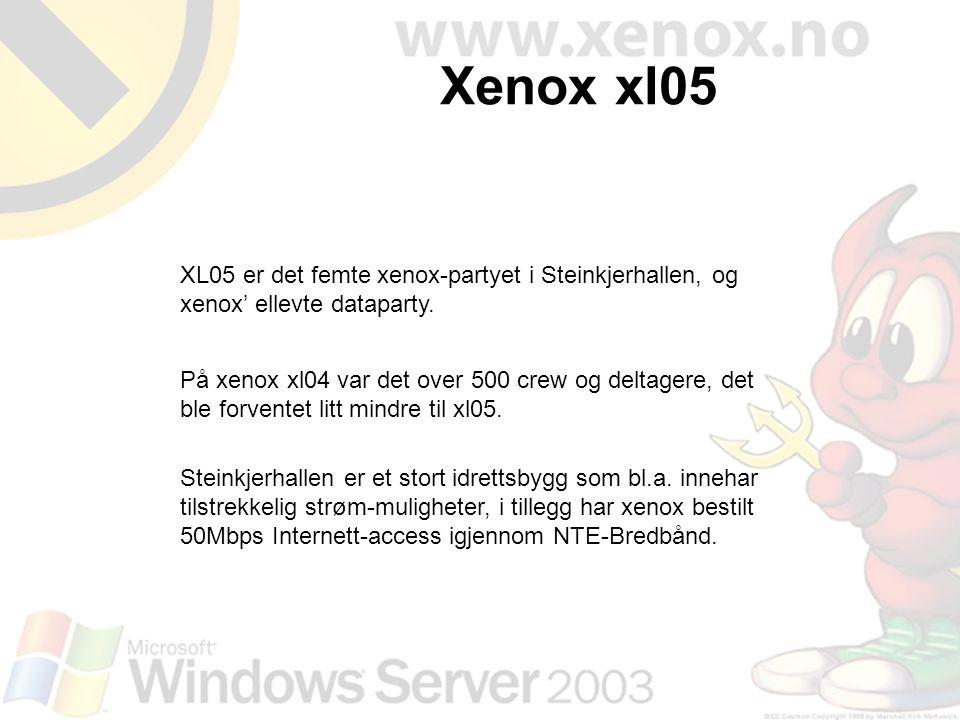Nettverket til xenox er satt opp med en lag-3 switch som backbone.