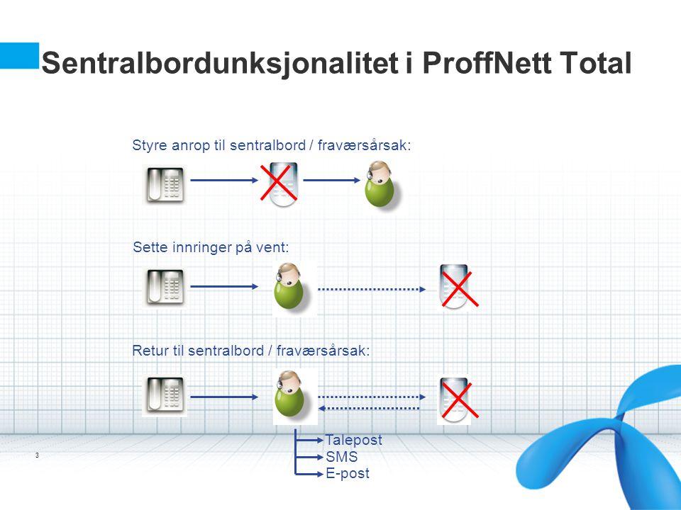 3 Sentralbordunksjonalitet i ProffNett Total Styre anrop til sentralbord / fraværsårsak: Sette innringer på vent: Retur til sentralbord / fraværsårsak: Talepost SMS E-post