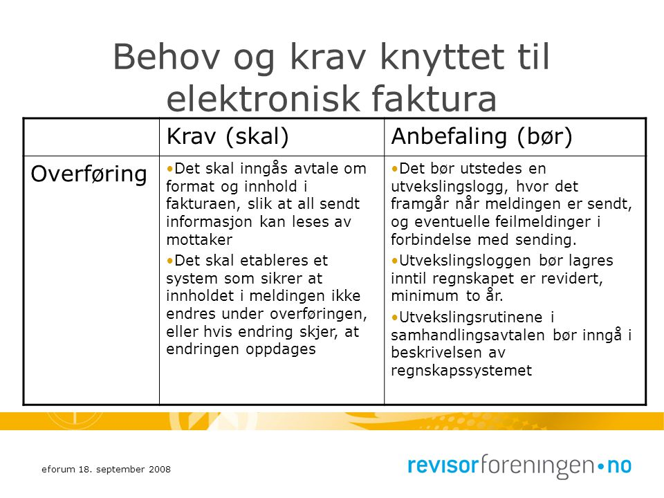 eforum 18. september 2008 Behov og krav knyttet til elektronisk faktura Krav (skal)Anbefaling (bør) Overføring Det skal inngås avtale om format og inn