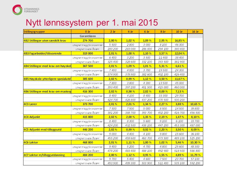 Nytt lønnssystem per 1. mai 2015