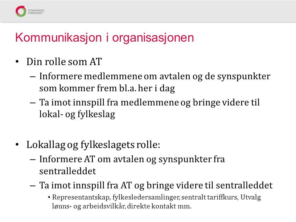 Fra veilederen Avtalens pkt.