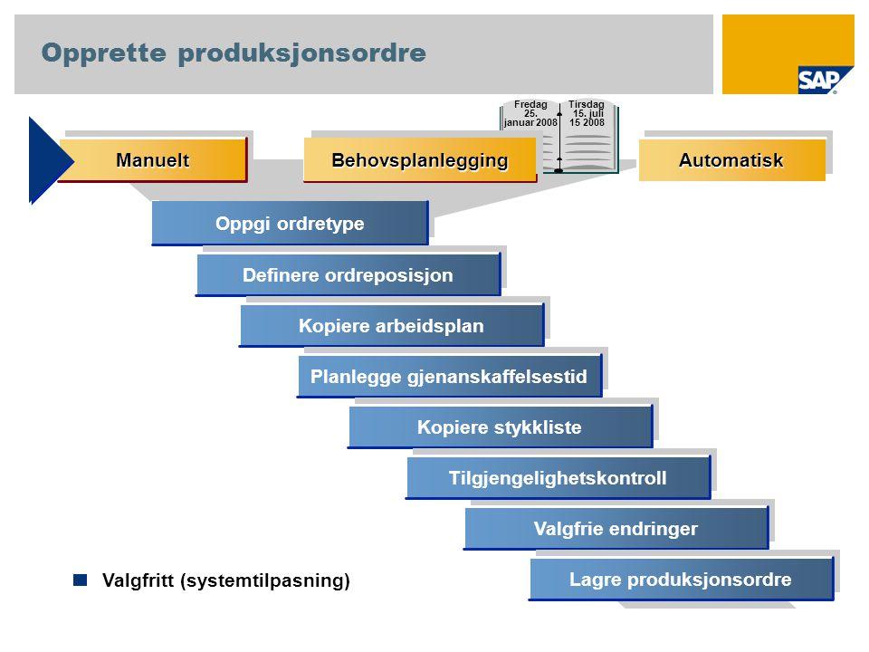 Oppgi ordretype Definere ordreposisjon Kopiere arbeidsplan Planlegge gjenanskaffelsestid Kopiere stykkliste Valgfrie endringer Lagre produksjonsordre