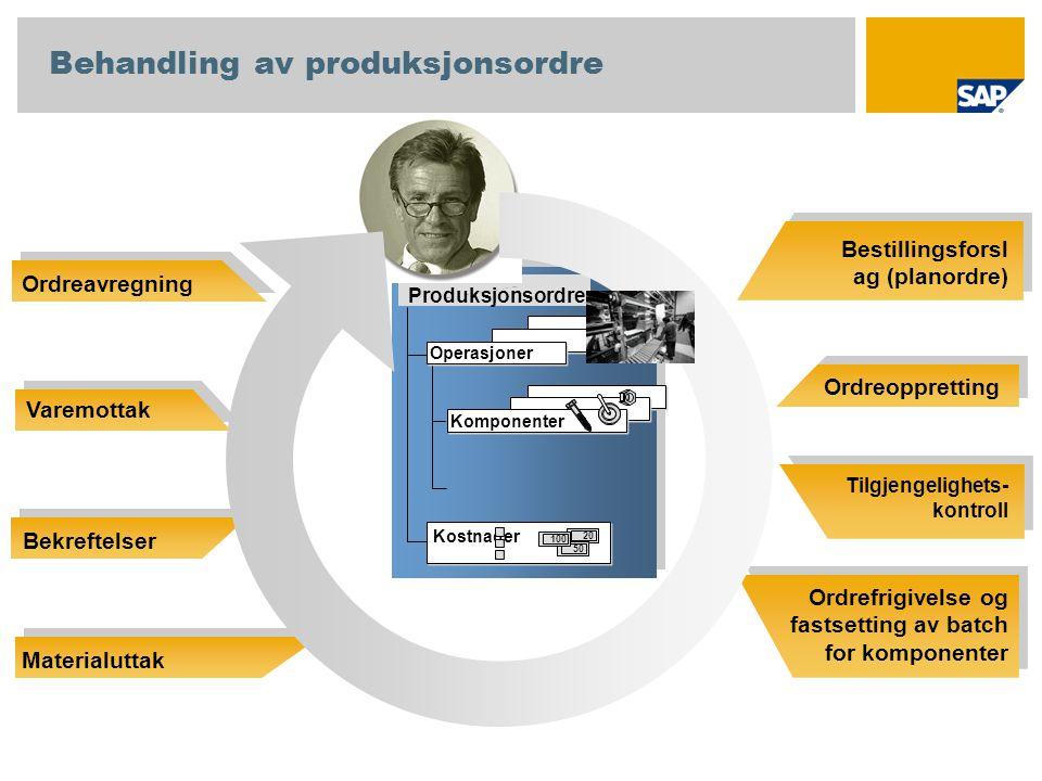 Bestillingsforsl ag (planordre) Ordreoppretting Tilgjengelighets- kontroll Ordrefrigivelse og fastsetting av batch for komponenter OrdreavregningOrdre