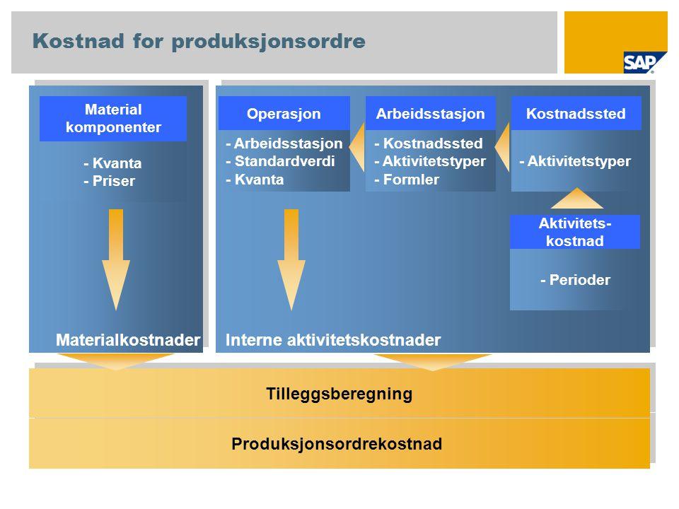 Produksjonsordrekostnad Tilleggsberegning - Arbeidsstasjon - Standardverdi - Kvanta - Kostnadssted - Aktivitetstyper - Formler - Aktivitetstyper Opera