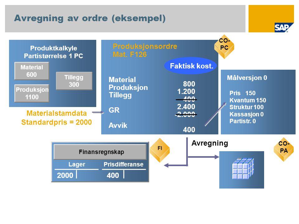 Material 600 Produktkalkyle Partistørrelse 1 PC CO-PC Produksjonsordre Mat. F126 800 1.200 400 2.400 -2.000 400 Material Produksjon Tillegg GR Avvik F