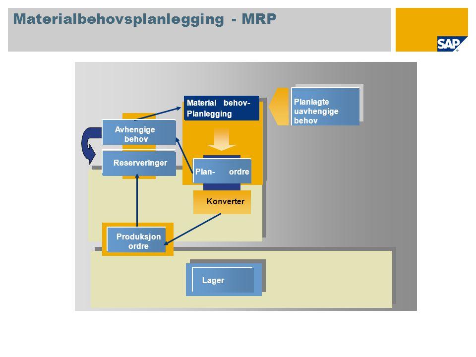 Konverter Plan- ordre Avhengige behov Reserveringer Lager Material behov- Planlegging Materialbehovsplanlegging - MRP Planlagte uavhengige behov Produ