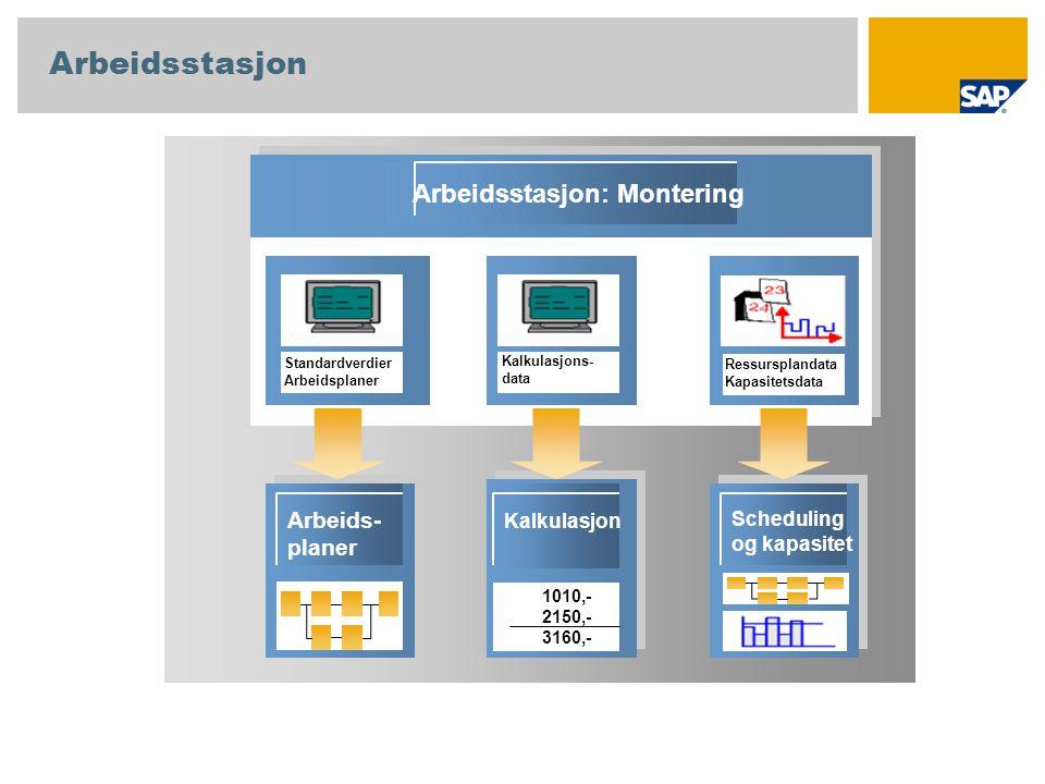 Arbeidsstasjon Arbeidsstasjon: Montering Arbeids- planer Kalkulasjon Scheduling og kapasitet 1010,- 2150,- 3160,- Standardverdier Arbeidsplaner Kalkul