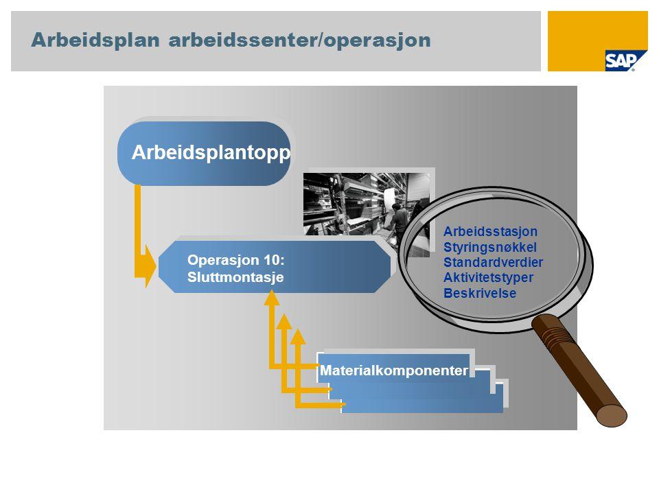 Arbeidsplan arbeidssenter/operasjon Arbeidsplantopp Operasjon 10: Sluttmontasje Materialkomponenter Arbeidsstasjon Styringsnøkkel Standardverdier Akti