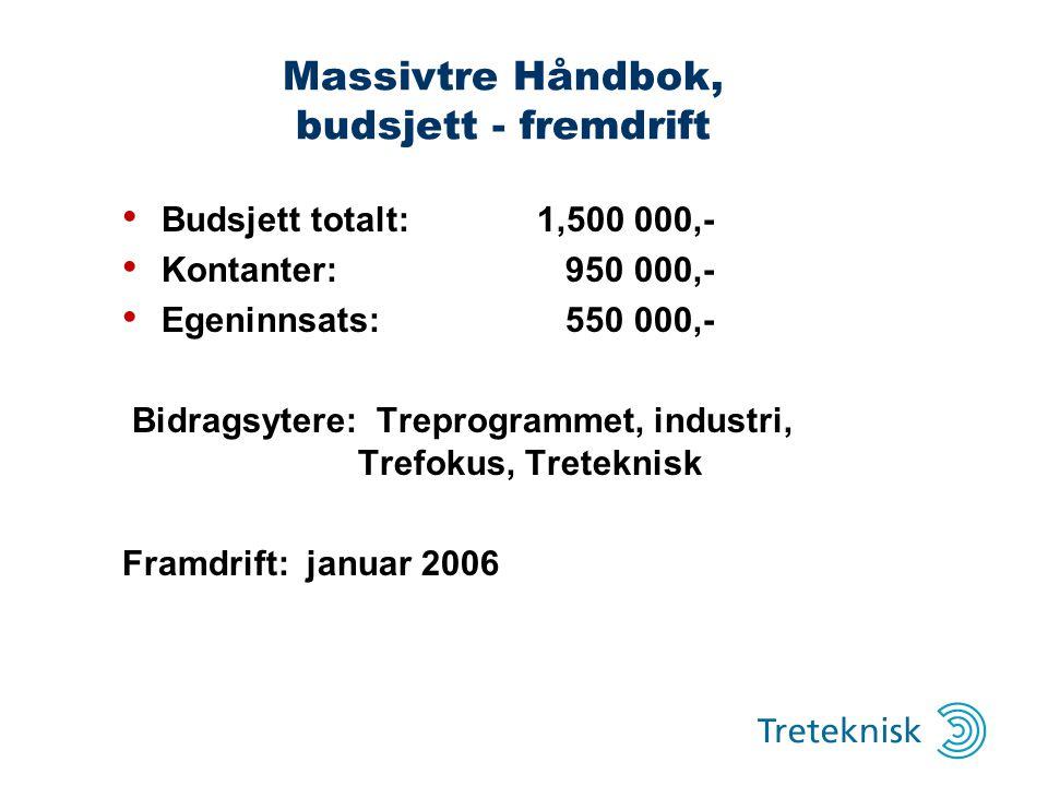 Massivtre Håndbok, budsjett - fremdrift Budsjett totalt:1,500 000,- Kontanter: 950 000,- Egeninnsats: 550 000,- Bidragsytere: Treprogrammet, industri,
