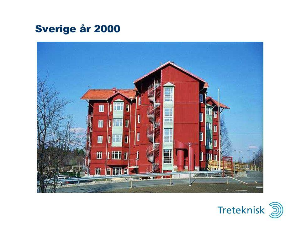 Sverige år 2000