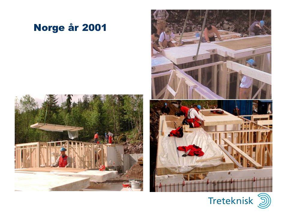 Norge år 2001