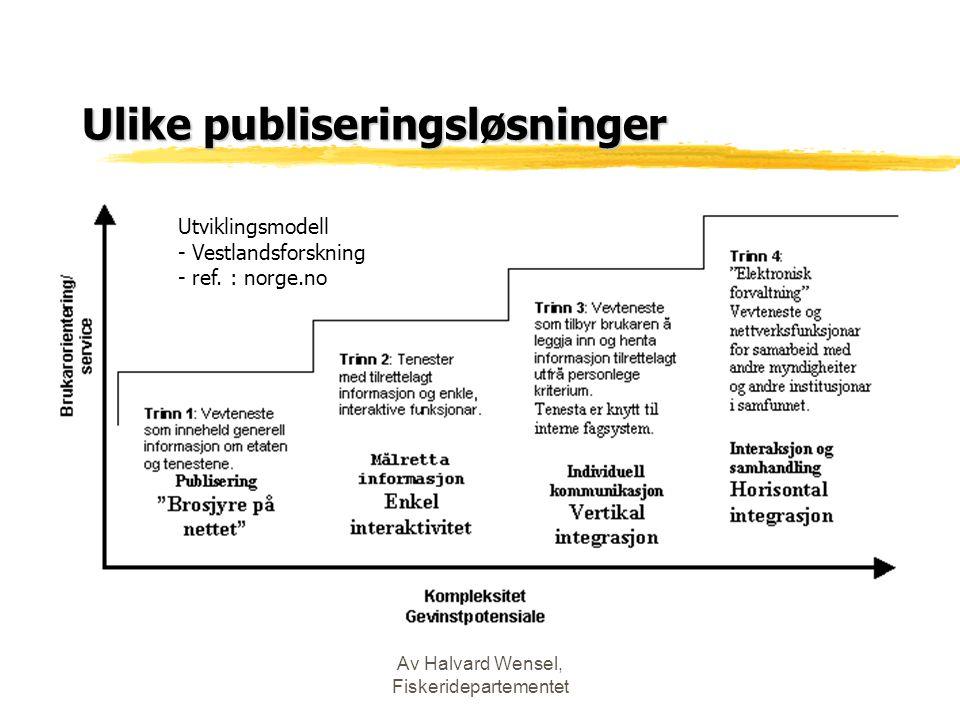 Av Halvard Wensel, Fiskeridepartementet Ulike publiseringsløsninger Utviklingsmodell - Vestlandsforskning - ref. : norge.no