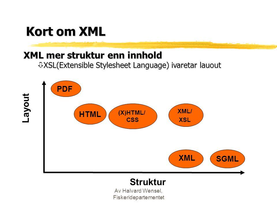 Av Halvard Wensel, Fiskeridepartementet Kort om XML XML mer struktur enn innhold ò XSL(Extensible Stylesheet Language) ivaretar lauout PDF HTML XML XML/ XSL Struktur Layout SGML (X)HTML/ CSS