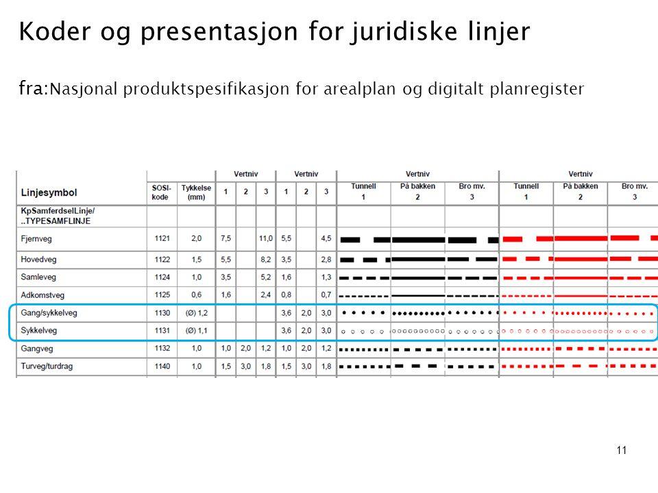 Koder og presentasjon for juridiske linjer fra: Nasjonal produktspesifikasjon for arealplan og digitalt planregister 11