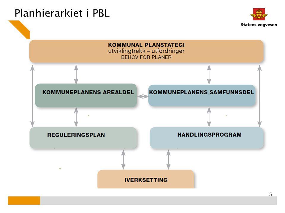 Planhierarkiet i PBL 5