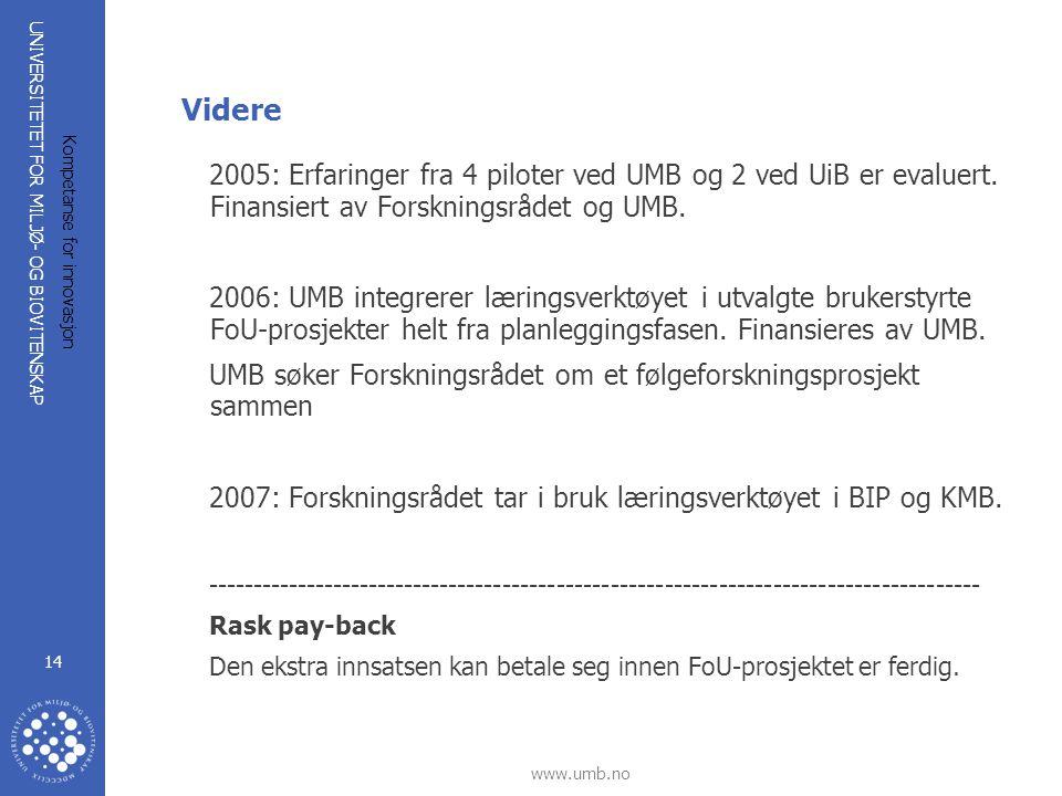 UNIVERSITETET FOR MILJØ- OG BIOVITENSKAP www.umb.no Kompetanse for innovasjon 14 Videre 2005: Erfaringer fra 4 piloter ved UMB og 2 ved UiB er evaluer