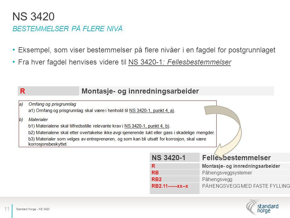 11 BESTEMMELSER PÅ FLERE NIVÅ NS 3420 Standard Norge - NS 3420 Eksempel, som viser bestemmelser på flere nivåer i en fagdel for postgrunnlaget Fra hver fagdel henvises videre til NS 3420-1: Fellesbestemmelser RMontasje- og innredningsarbeider NS 3420-1Fellesbestemmelser RMontasje- og innredningsarbeider RBPåhengsveggsystemer RB2Påhengsvegg RB2.11------xx--xPÅHENGSVEGG MED FASTE FYLLINGSELEMENTER