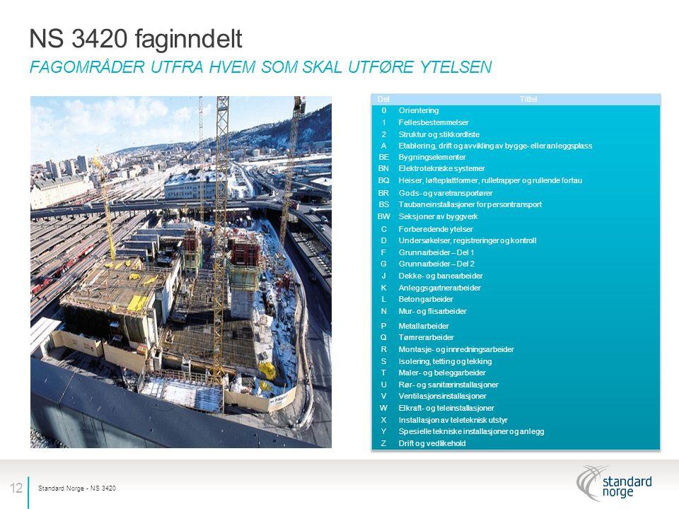 12 FAGOMRÅDER UTFRA HVEM SOM SKAL UTFØRE YTELSEN NS 3420 faginndelt Standard Norge - NS 3420