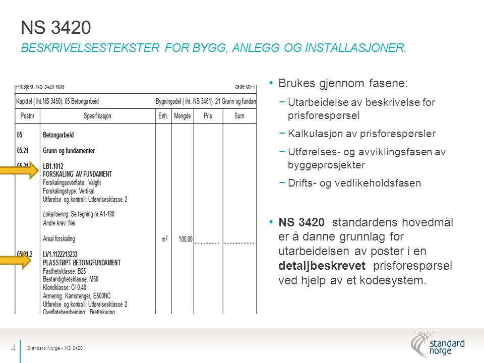 5 Henviser til NS 3420 Standardens krav kan brukes til å bedømme kvaliteten på byggearbeider selv om det ikke er beskrevet ved hjelp av NS 3420 − NS3420 gjenspeiler normale krav til utførelse av slike arbeider i Norge.