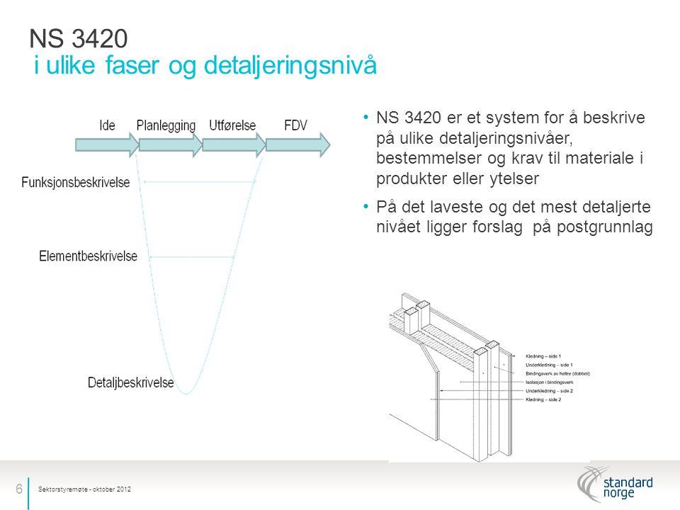 6 i ulike faser og detaljeringsnivå NS 3420 er et system for å beskrive på ulike detaljeringsnivåer, bestemmelser og krav til materiale i produkter eller ytelser På det laveste og det mest detaljerte nivået ligger forslag på postgrunnlag Sektorstyremøte - oktober 2012 NS 3420
