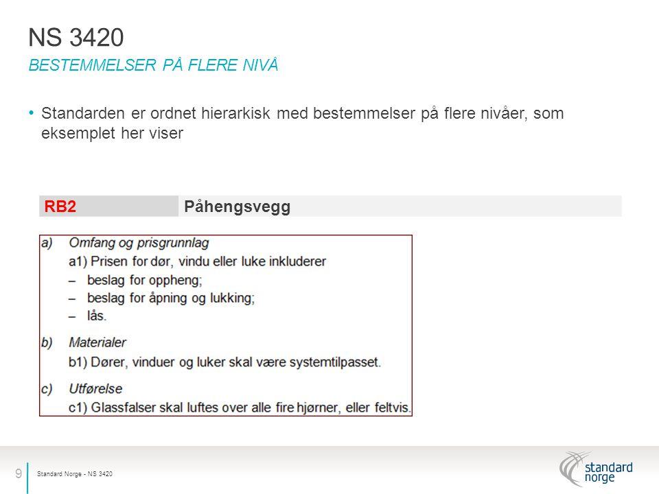 10 BESTEMMELSER PÅ FLERE NIVÅ NS 3420 Standard Norge - NS 3420 Standarden er ordnet hierarkisk med bestemmelser på flere nivåer, som eksemplet her viser RBPåhengsveggsystemer