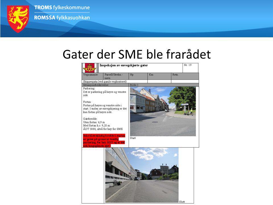 Gater der SME ble frarådet