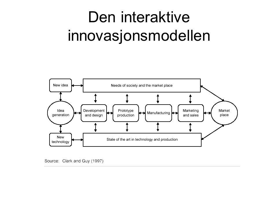 Den interaktive innovasjonsmodellen