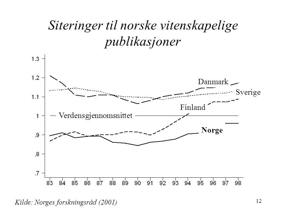 12 Verdensgjennomsnittet Norge Finland Sverige Danmark Siteringer til norske vitenskapelige publikasjoner Kilde: Norges forskningsråd (2001)