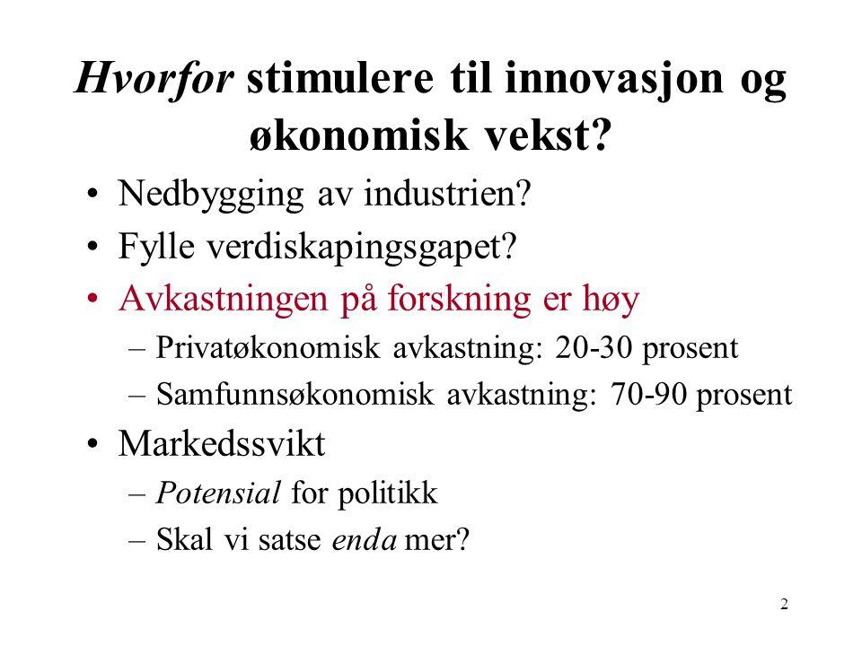 2 Hvorfor stimulere til innovasjon og økonomisk vekst.