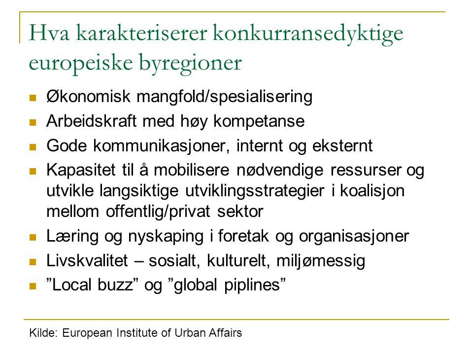 Hva karakteriserer konkurransedyktige europeiske byregioner Økonomisk mangfold/spesialisering Arbeidskraft med høy kompetanse Gode kommunikasjoner, in