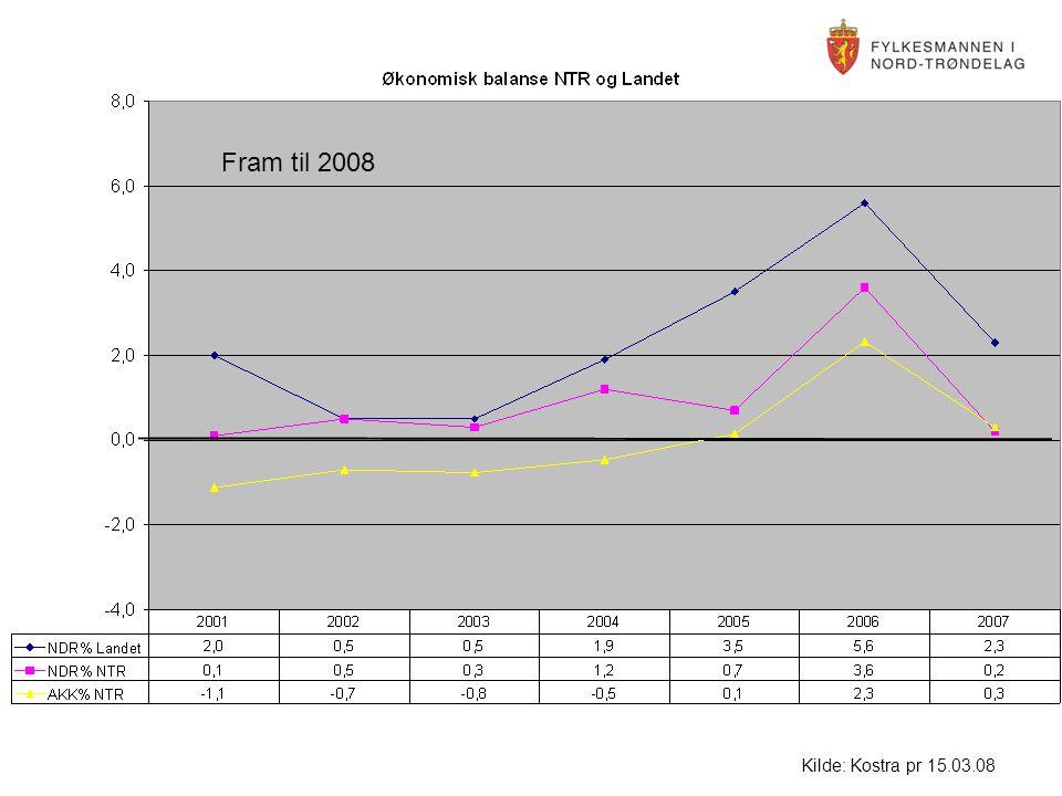 Utfordringer og muligheter Kommuneprop –Fordeling skatt / rammetilskudd i vekst –Giver og mottakers oppfatning av vekst –Riktig deflator – stort avvik i anslag for 2008 6.4% mot anslag 4.2% –Riktig veksttakt (usikkerhetene i rammevilkår) Endringer IS –fra 2009 distriktstillegg (Namdal+Sør Norge) –Nye utgiftsnøkler fra 2011 Premieavvik pensjon (utsatt utgiftsføring) –Jf KS – 342 mill kr pr 31.12.08 - utgiftsføres i årene fremover Økonomisk likeverdighet private barnehager