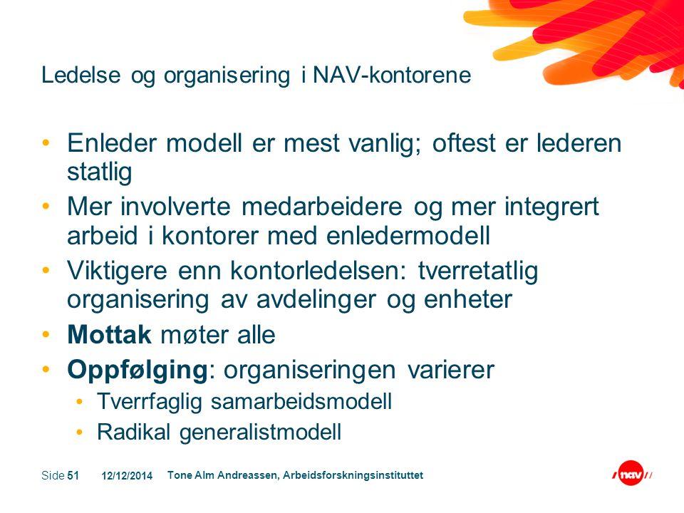 12/12/2014 Tone Alm Andreassen, Arbeidsforskningsinstituttet Side 51 Ledelse og organisering i NAV-kontorene Enleder modell er mest vanlig; oftest er