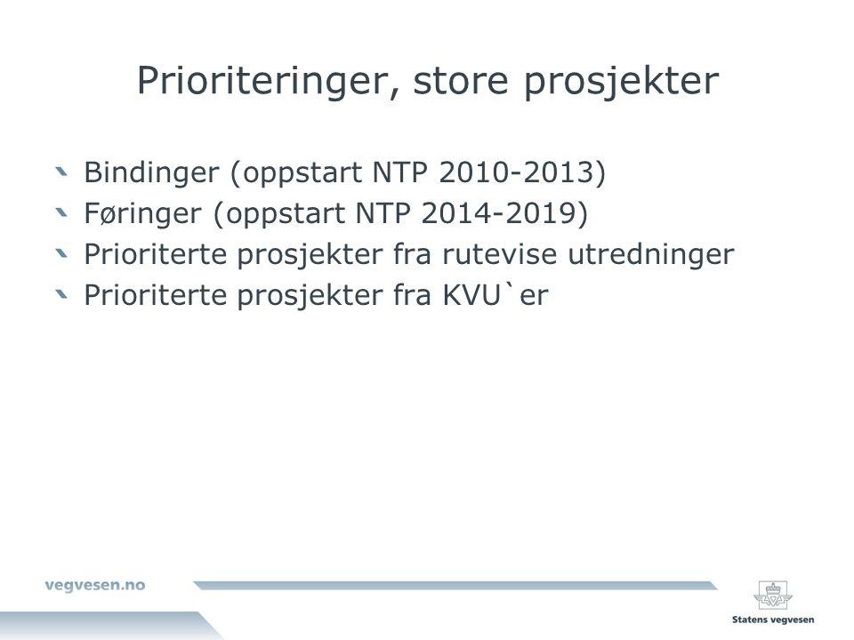 Prioriteringer, store prosjekter Bindinger (oppstart NTP 2010-2013) Føringer (oppstart NTP 2014-2019) Prioriterte prosjekter fra rutevise utredninger
