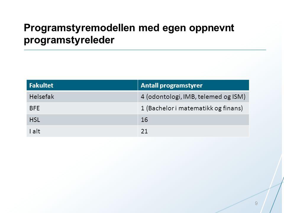 Programstyremodellen med egen oppnevnt programstyreleder FakultetAntall programstyrer Helsefak4 (odontologi, IMB, telemed og ISM) BFE1 (Bachelor i mat