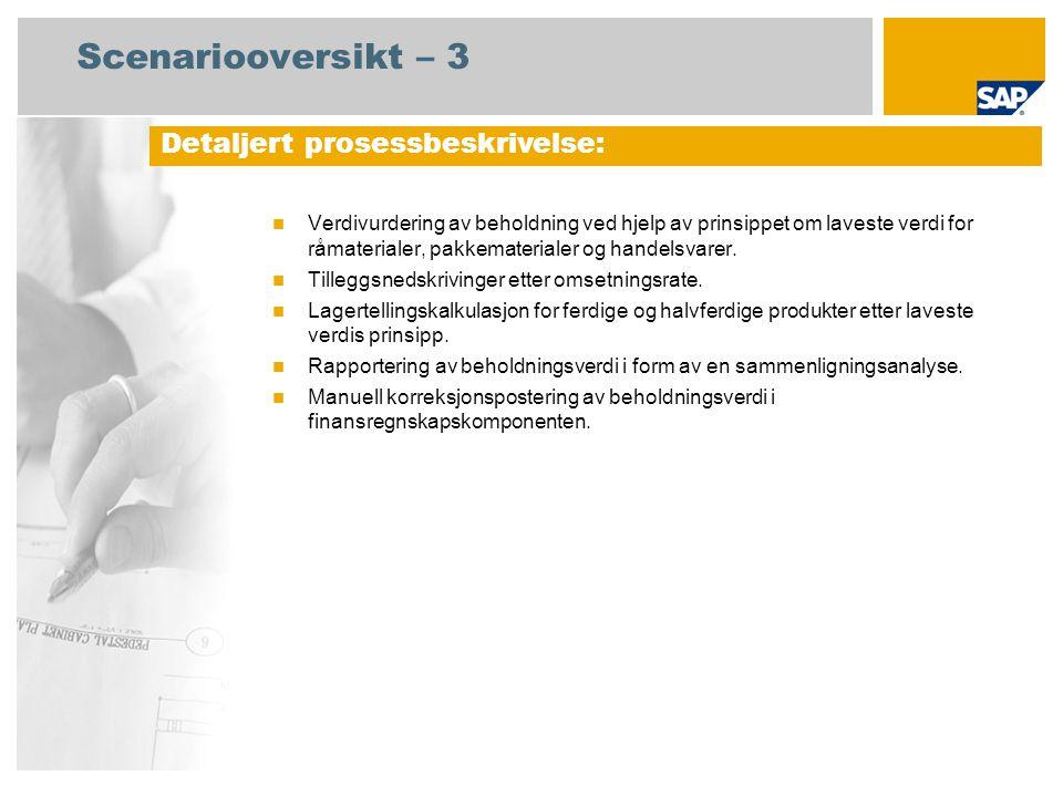 Scenariooversikt – 3 Verdivurdering av beholdning ved hjelp av prinsippet om laveste verdi for råmaterialer, pakkematerialer og handelsvarer.