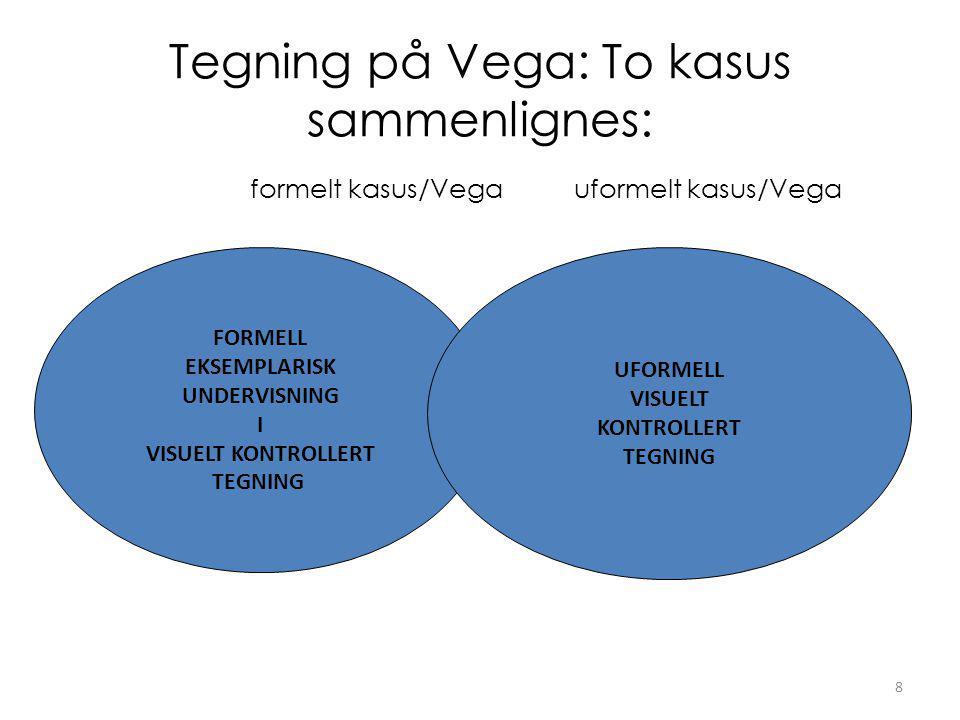 Tegning på Vega: To kasus sammenlignes: formelt kasus/Vega uformelt kasus/Vega FORMELL EKSEMPLARISK UNDERVISNING I VISUELT KONTROLLERT TEGNING UFORMELL VISUELT KONTROLLERT TEGNING 8