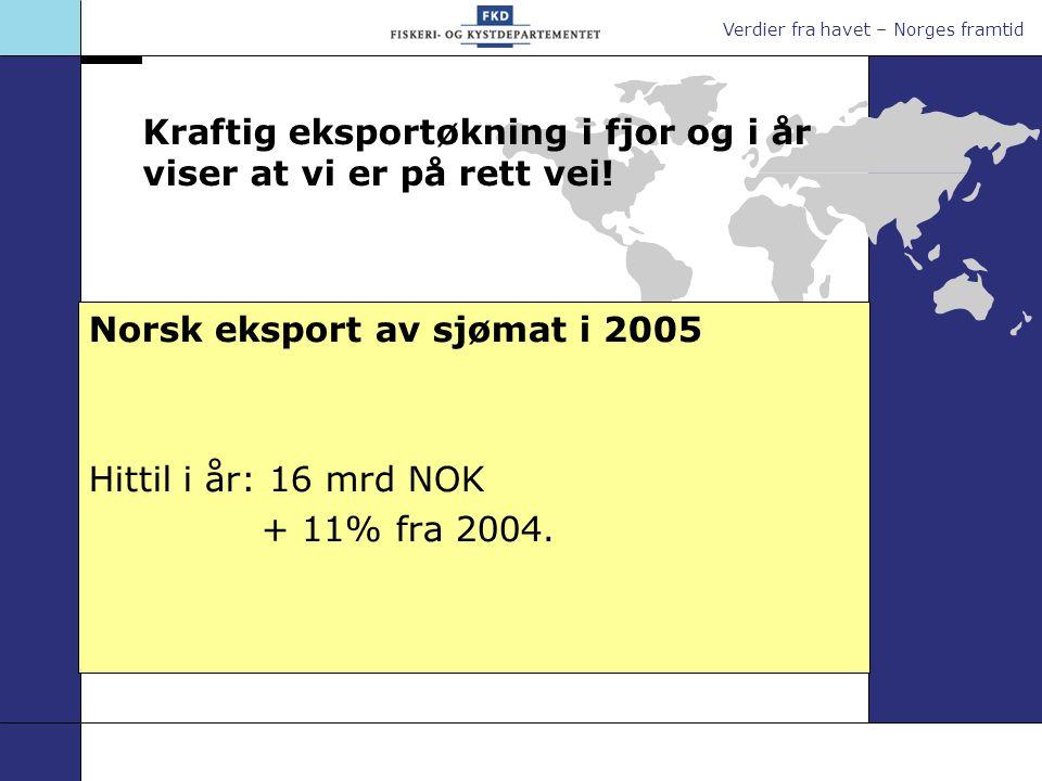 © EFF, Datakilde=SSB Kraftig eksportøkning i fjor og i år viser at vi er på rett vei! Norsk eksport av sjømat i 2005 Hittil i år: 16 mrd NOK + 11% fra