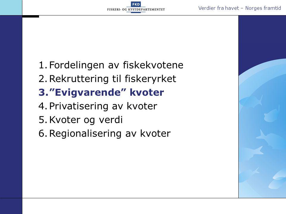 """Verdier fra havet – Norges framtid 1.Fordelingen av fiskekvotene 2.Rekruttering til fiskeryrket 3.""""Evigvarende"""" kvoter 4.Privatisering av kvoter 5.Kvo"""