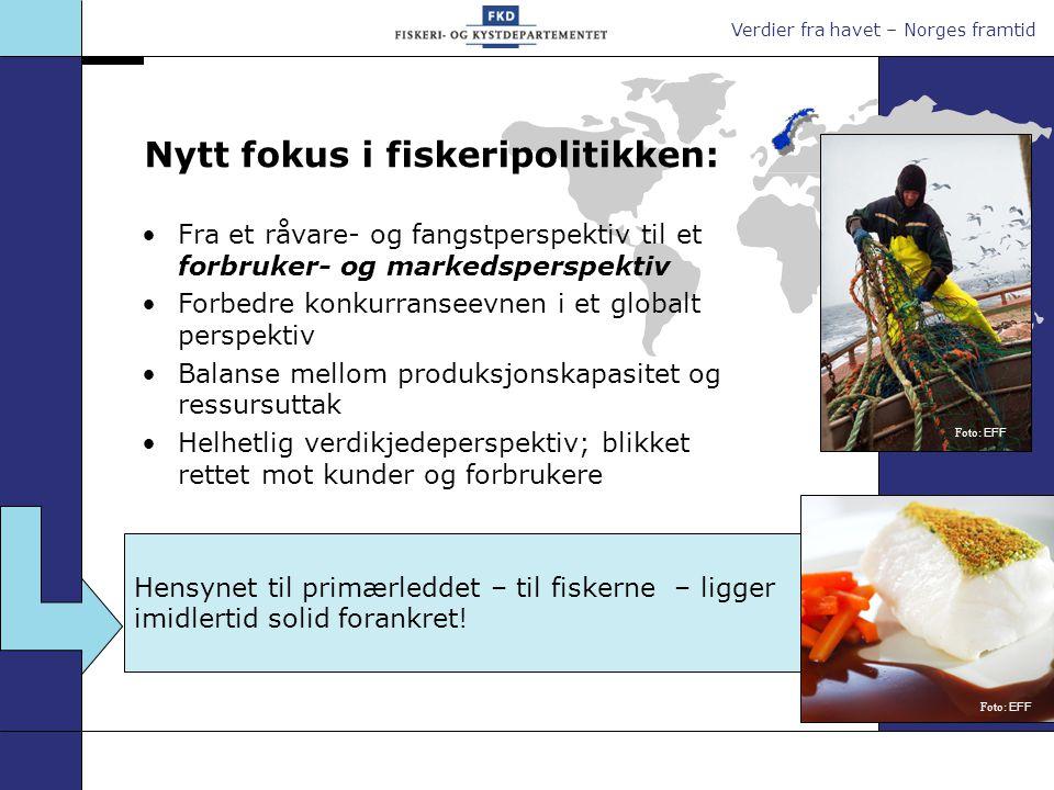 Verdier fra havet – Norges framtid Stabilitet og forutsigbarhet: Langsiktige beskatningsstrategier Stabile kvoter fra år til år Kvotefordelingen mellom fartøygruppene ligger fast Hevde norske interesser i internasjonale kvoteforhandlinger Ambassadør for norske fiskeprodukter i eksportmarkedene