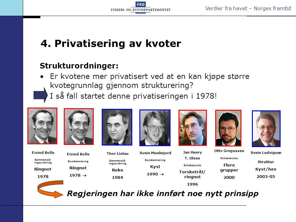 Verdier fra havet – Norges framtid Eivind Bolle Kondemnering Ringnot 1978  Svein Munkejord Kondemnering Kyst 1990  Jan Henry T.