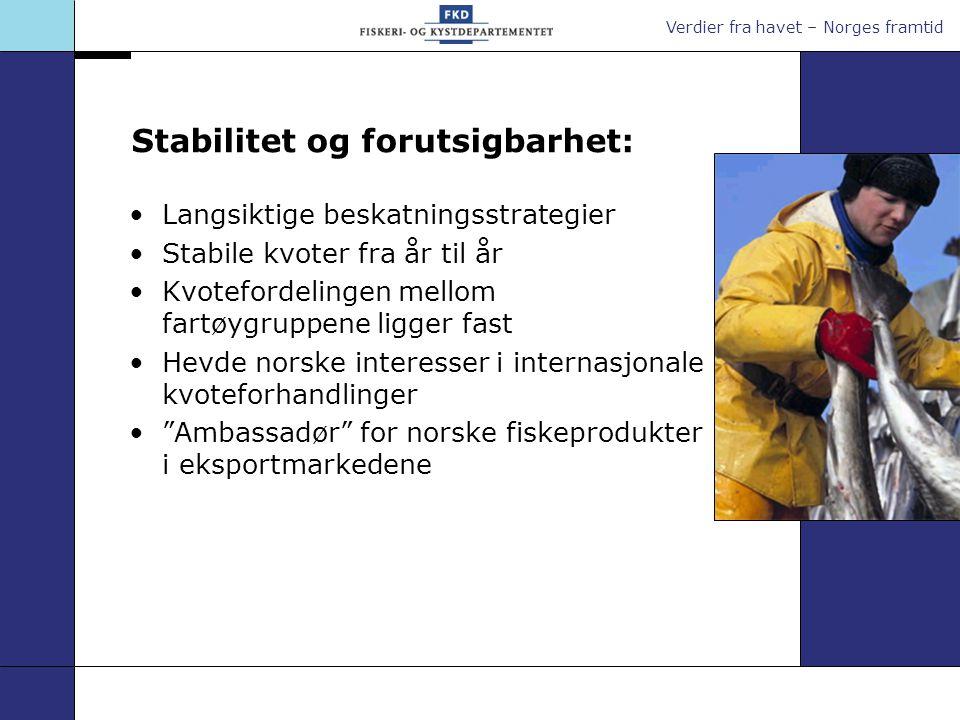 Verdier fra havet – Norges framtid KYSTFLÅTEN Finnmarksmodellen Fartøykvoter Frivillige struktur-, drifts-, og kondemneringsordninger Økt fleksibilitet i forhold til kvoteåret HAVFISKEFLÅTEN Leveringsplikt til fiskeindustrien Strukturkvoter Stabilitet og forutsigbarhet: