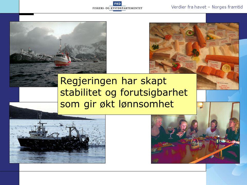 Verdier fra havet – Norges framtid Regjeringen har skapt stabilitet og forutsigbarhet som gir økt lønnsomhet