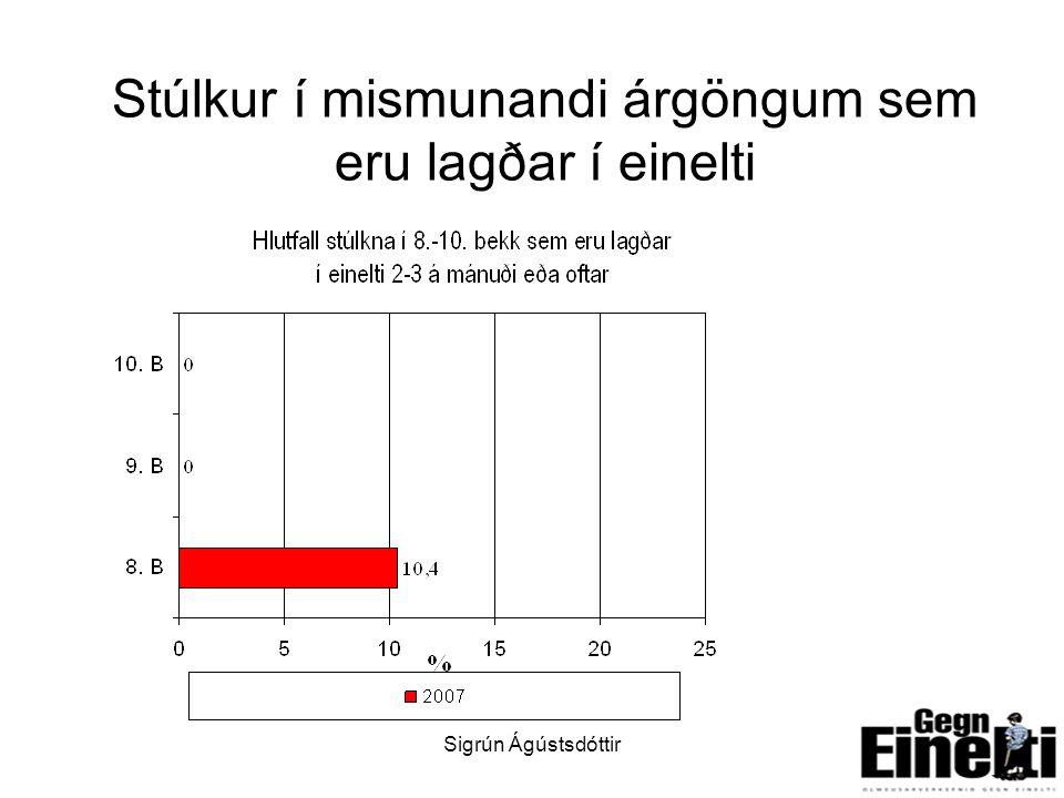 Sigrún Ágústsdóttir5 Stúlkur í mismunandi árgöngum sem eru lagðar í einelti