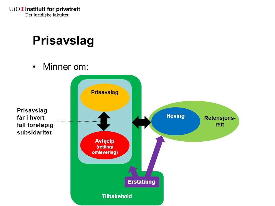Minner om: Retensjons- rett Tilbakehold Prisavslag Avhjelp (retting/ omlevering) Heving Erstatning Prisavslag får i hvert fall foreløpig subsidaritet