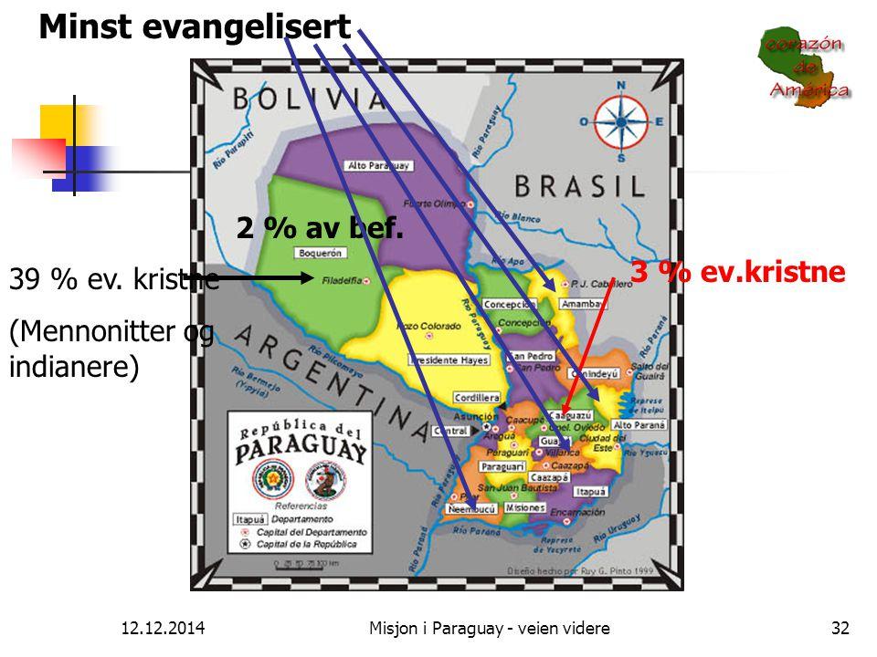 12.12.2014Misjon i Paraguay - veien videre32 39 % ev. kristne (Mennonitter og indianere) 2 % av bef. 3 % ev.kristne Minst evangelisert