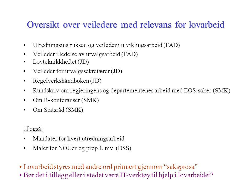 Mandat Analyse Tekstut- forming Høring prop (L) §§ Som tekst Som kode Jf standard nettside mv Jf begrepsanalyse og FAOS-rapporten Deler av Lovteknikk som IT-verktøy.
