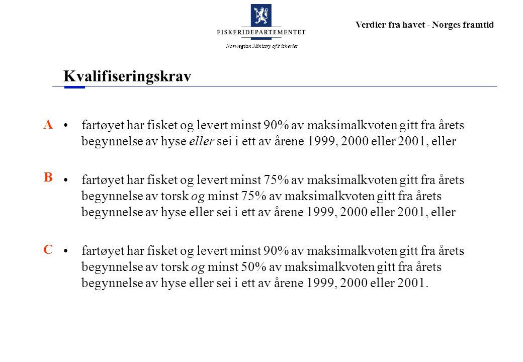 Norwegian Ministry of Fisheries Verdier fra havet - Norges framtid Oversikt - antall fartøy som oppfyller de ulike vilkår antall vilkår type vilkår Ant.