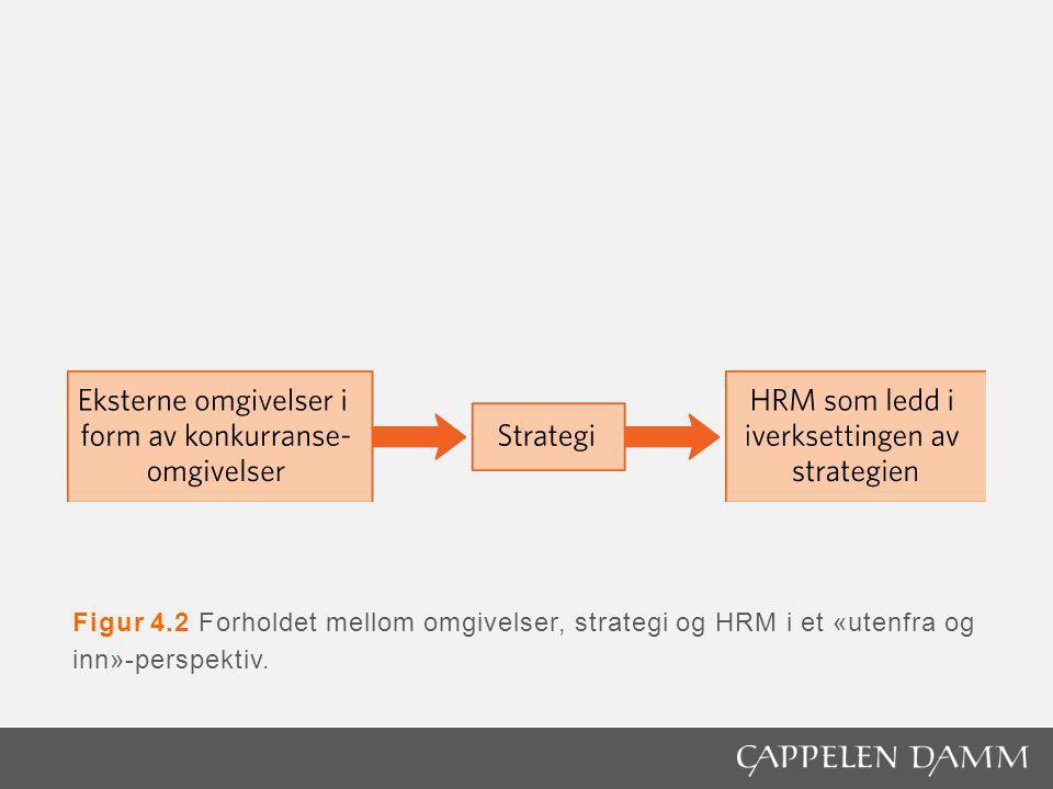 Figur 4.2 Forholdet mellom omgivelser, strategi og HRM i et «utenfra og inn»-perspektiv.